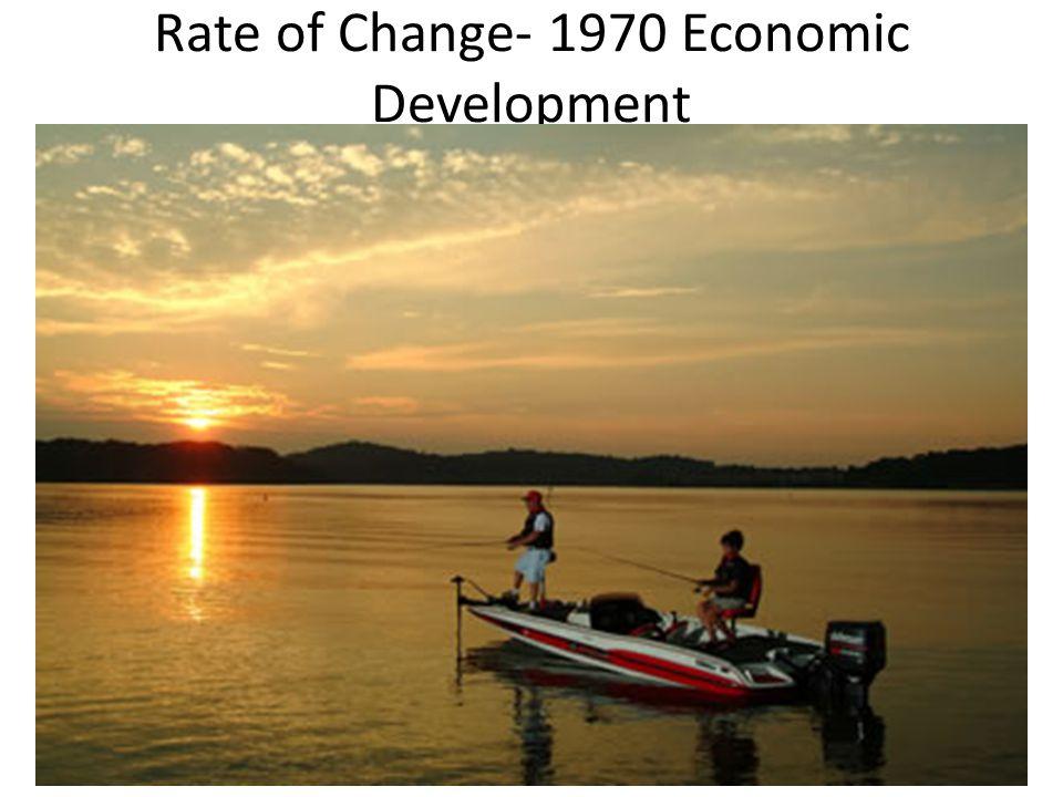 Rate of Change- 1970 Economic Development