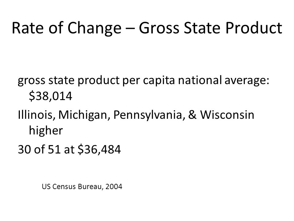 Rate of Change – Gross State Product gross state product per capita national average: $38,014 Illinois, Michigan, Pennsylvania, & Wisconsin higher 30 of 51 at $36,484 US Census Bureau, 2004