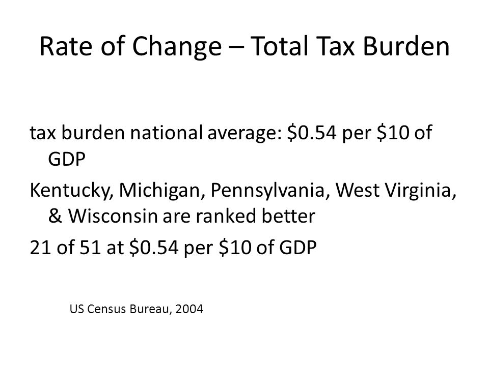 Rate of Change – Total Tax Burden tax burden national average: $0.54 per $10 of GDP Kentucky, Michigan, Pennsylvania, West Virginia, & Wisconsin are ranked better 21 of 51 at $0.54 per $10 of GDP US Census Bureau, 2004