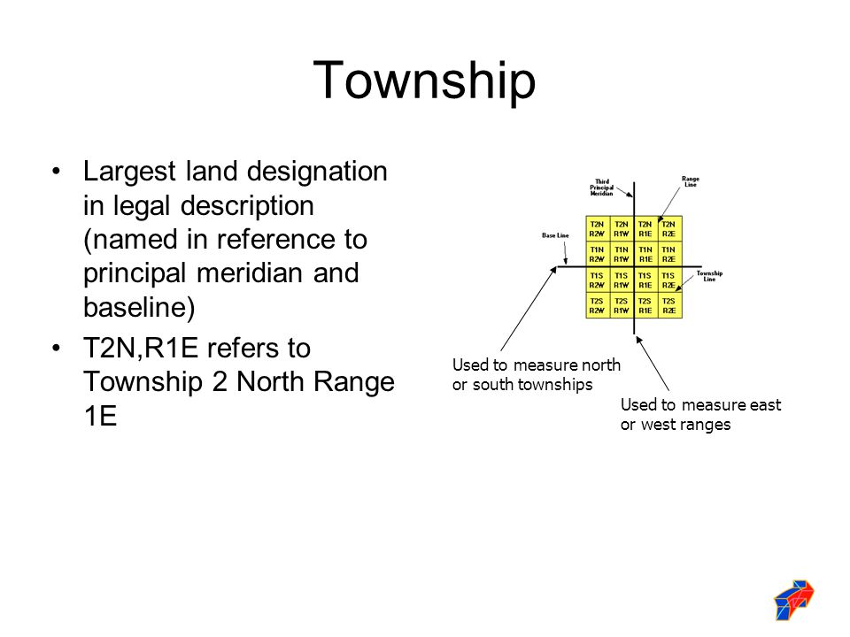 Township Largest land designation in legal description (named in reference to principal meridian and baseline) T2N,R1E refers to Township 2 North Rang
