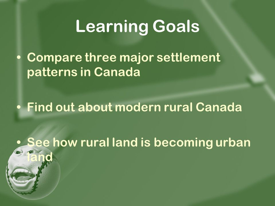 Learning Goals Compare three major settlement patterns in Canada Find out about modern rural Canada See how rural land is becoming urban land