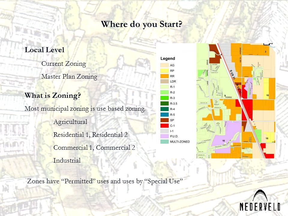 Where do you Start.Local Level Current Zoning Master Plan Zoning What is Zoning.