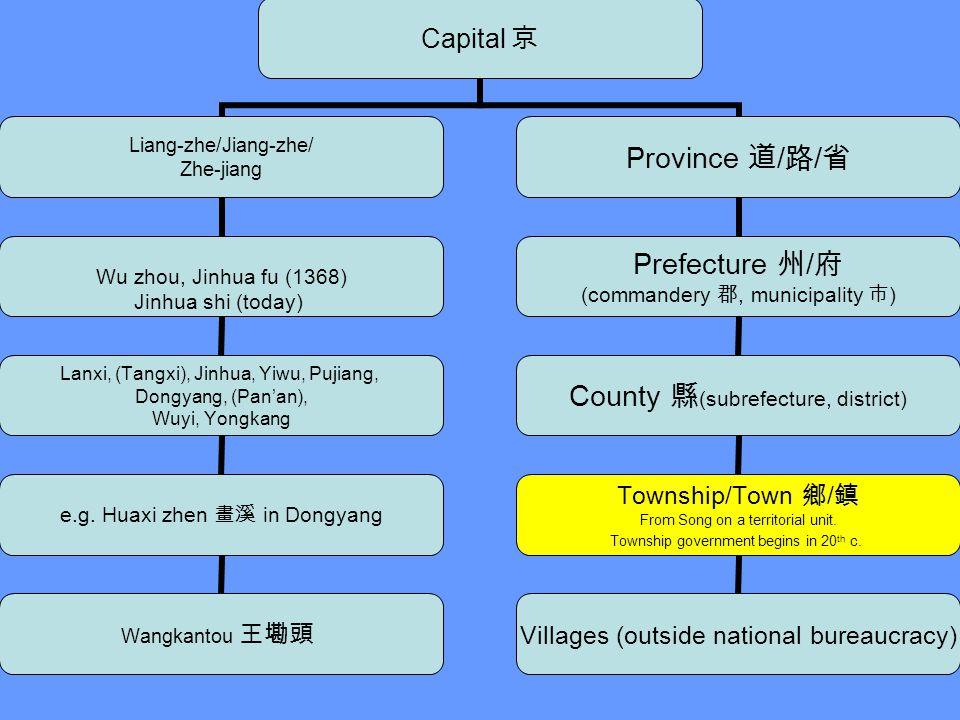 Capital 京 Liang-zhe/Jiang-zhe/ Zhe-jiang Wu zhou, Jinhua fu (1368) Jinhua shi (today) Lanxi, (Tangxi), Jinhua, Yiwu, Pujiang, Dongyang, (Pan'an), Wuyi, Yongkang e.g.