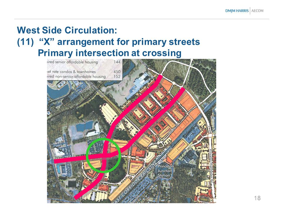 18 West Side Circulation: (11) X arrangement for primary streets Primary intersection at crossing