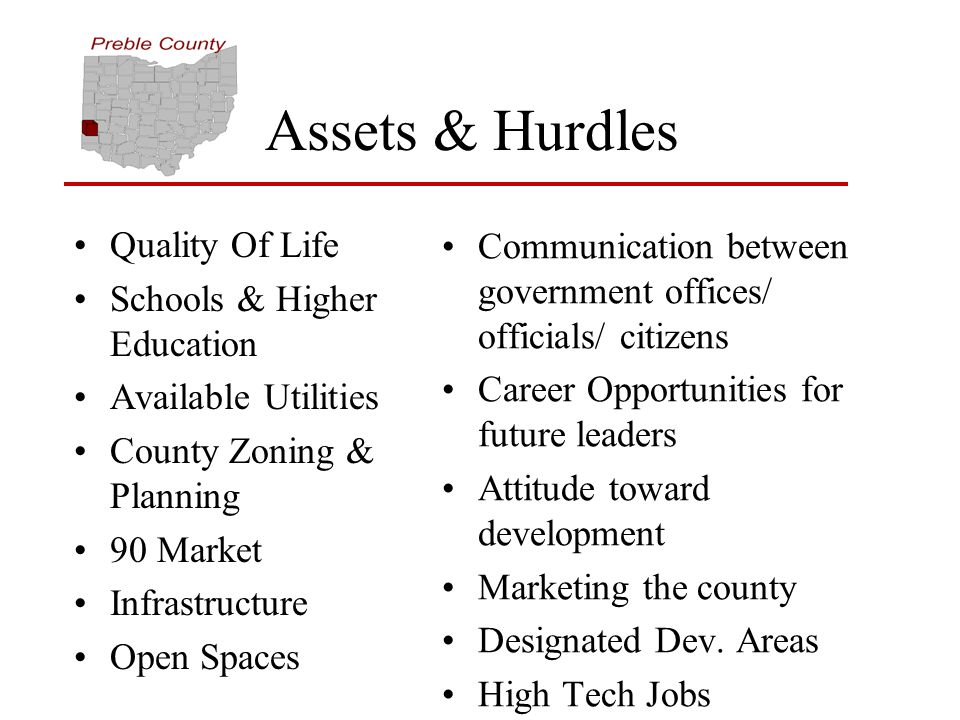 Assets & Hurdles Quality Of Life Schools & Higher Education Available Utilities County Zoning & Planning 90 Market Infrastructure Open Spaces Communication between government offices/ officials/ citizens Career Opportunities for future leaders Attitude toward development Marketing the county Designated Dev.
