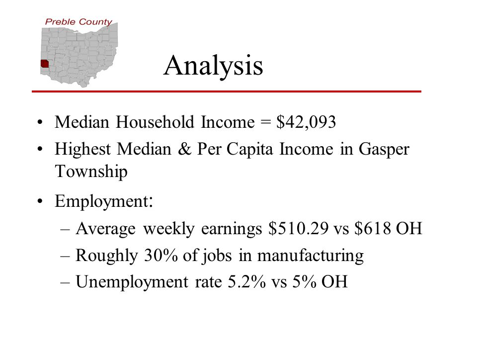 Analysis Median Household Income = $42,093 Highest Median & Per Capita Income in Gasper Township Employment : –Average weekly earnings $510.29 vs $618 OH –Roughly 30% of jobs in manufacturing –Unemployment rate 5.2% vs 5% OH