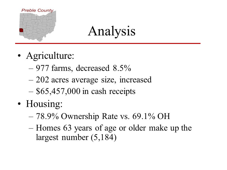 Analysis Agriculture: –977 farms, decreased 8.5% –202 acres average size, increased –$65,457,000 in cash receipts Housing: –78.9% Ownership Rate vs.