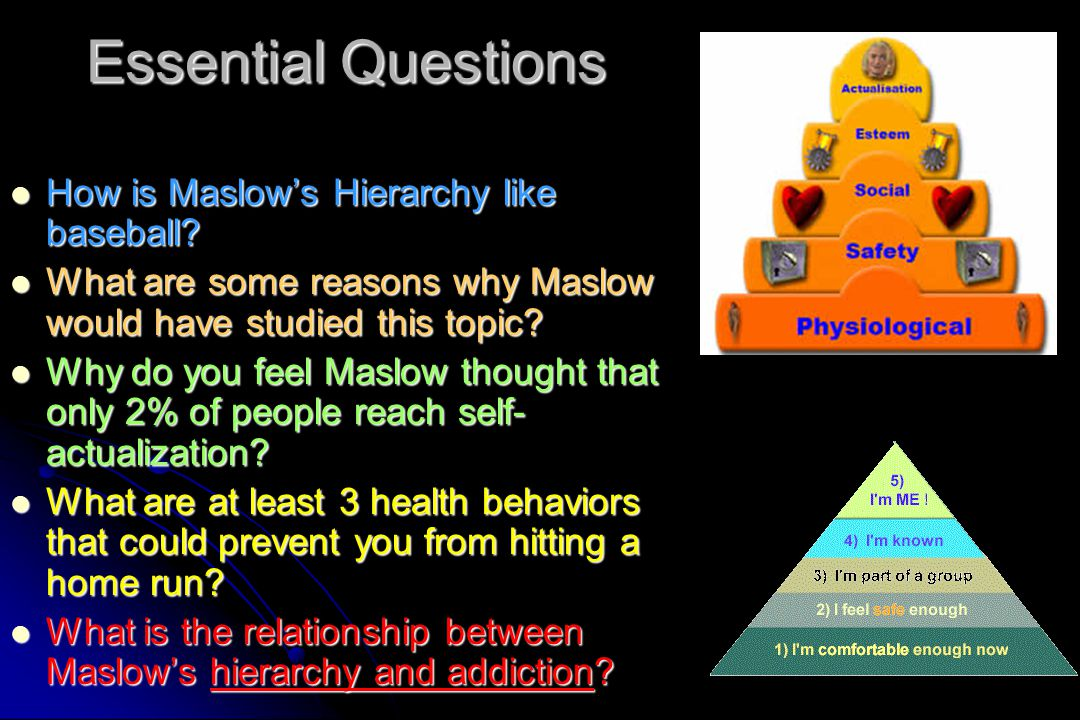 Essential Questions How is Maslow's Hierarchy like baseball? How is Maslow's Hierarchy like baseball? What are some reasons why Maslow would have stud