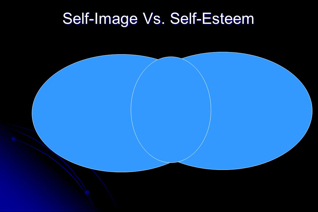 Self-Image Vs. Self-Esteem