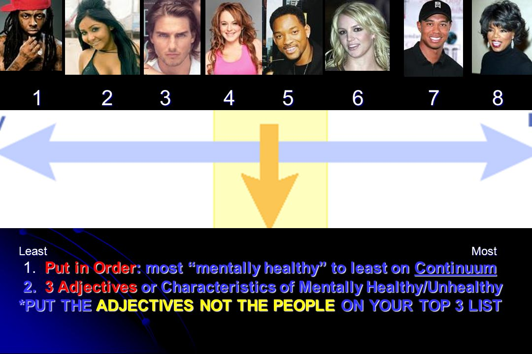 "1 2 3 4 5 6 7 8 Least Most 1. Put in Order: most ""mentally healthy"" to least on Continuum 1. Put in Order: most ""mentally healthy"" to least on Continu"