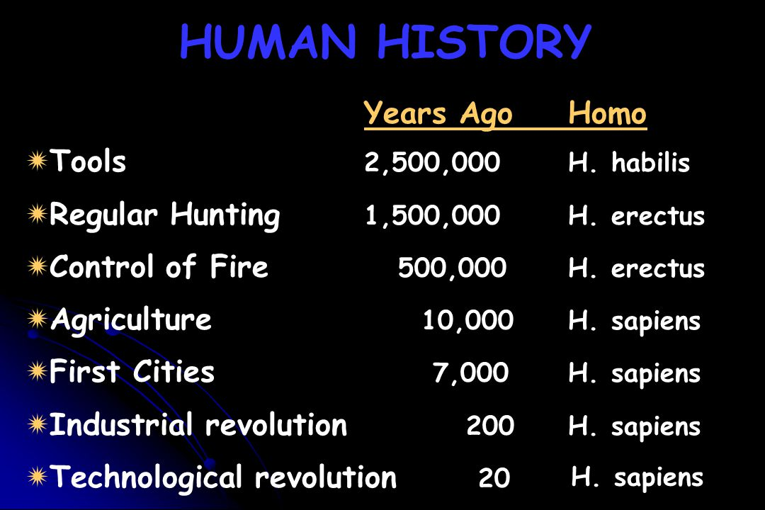 HUMAN HISTORY Years AgoHomo TTools 2,500,000H. habilis RRegular Hunting 1,500,000H. erectus CControl of Fire 500,000H. erectus AAgricu