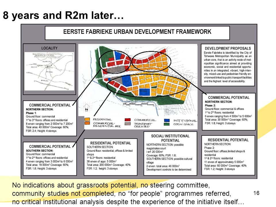 "8 years and R2m later… 16 No indications about grassroots potential, no steering committee, community studies not completed, no ""for people"" programme"