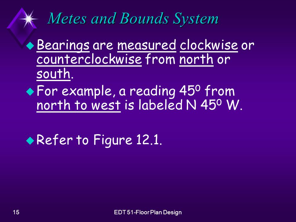 15EDT 51-Floor Plan Design Metes and Bounds System u Bearings are measured clockwise or counterclockwise from north or south. u For example, a reading