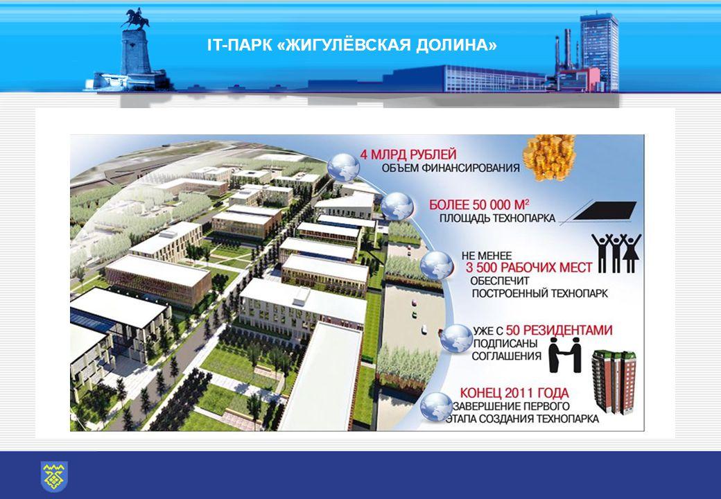 IT-ПАРК «ЖИГУЛЁВСКАЯ ДОЛИНА»