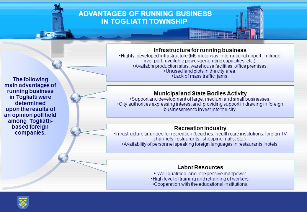 ADVANTAGES OF RUNNING BUSINESS IN TOGLIATTI TOWNSHIP Municipal and State Bodies Activity Support and development of large, medium and small businesses.