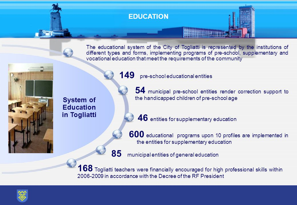 EDUCATION The educational system of the City of Togliatti is represented by the institutions of different types and forms, implementing programs of pre-school, supplementary and vocational education that meet the requirements of the community 149 pre-school educational entities 600 educational programs upon 10 profiles are implemented in the entities for supplementary education 85 municipal entities of general education System of Education in Togliatti 46 entities for supplementary education 54 municipal pre-school entities render correction support to the handicapped children of pre-school age 168 Togliatti teachers were financially encouraged for high professional skills within 2006-2009 in accordance with the Decree of the RF President