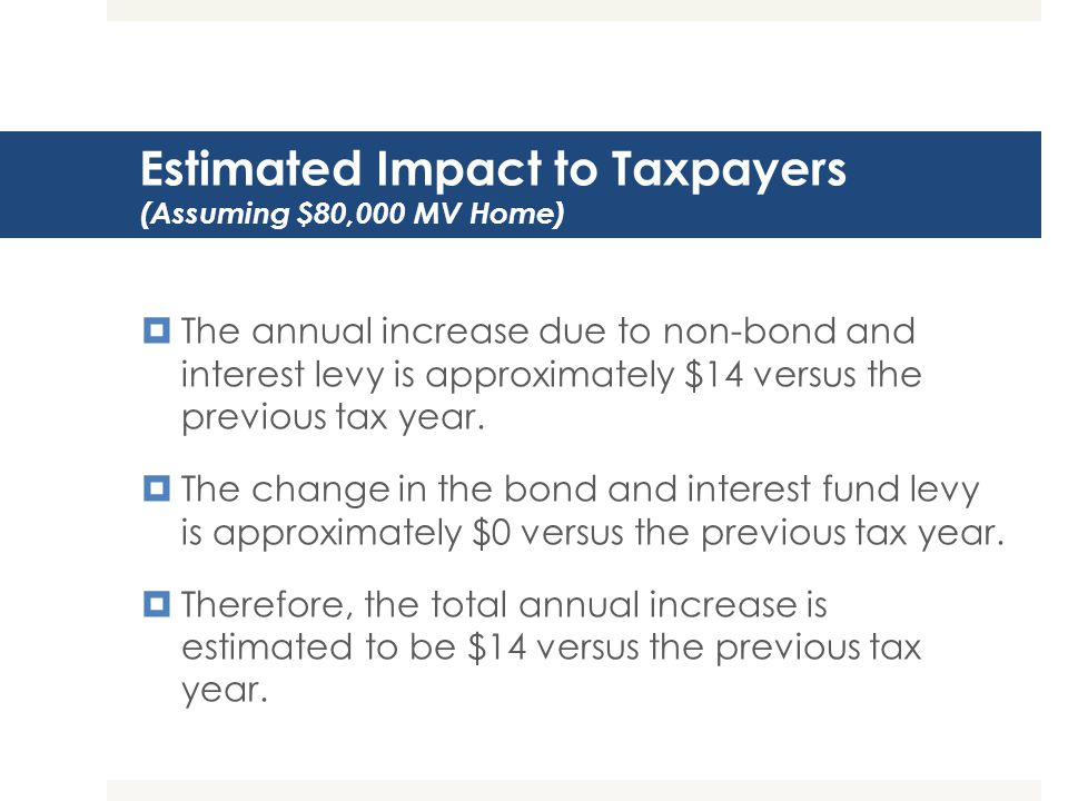 Estimated Impact to Taxpayers (Assuming $80,000 MV Home)  The annual increase due to non-bond and interest levy is approximately $14 versus the previous tax year.