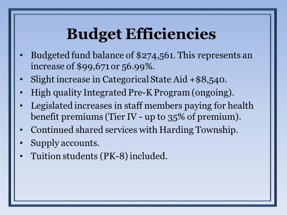 Budget Efficiencies Budgeted fund balance of $274,561. This represents an increase of $99,671 or 56.99%. Slight increase in Categorical State Aid +$8,