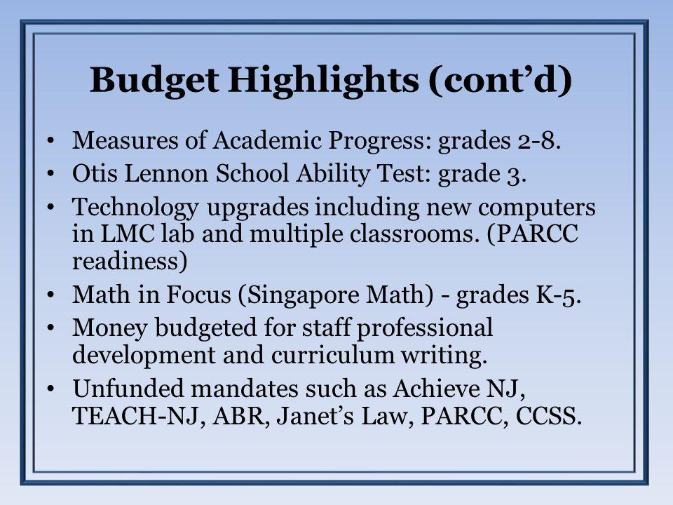 Budget Highlights (cont'd) Measures of Academic Progress: grades 2-8. Otis Lennon School Ability Test: grade 3. Technology upgrades including new comp