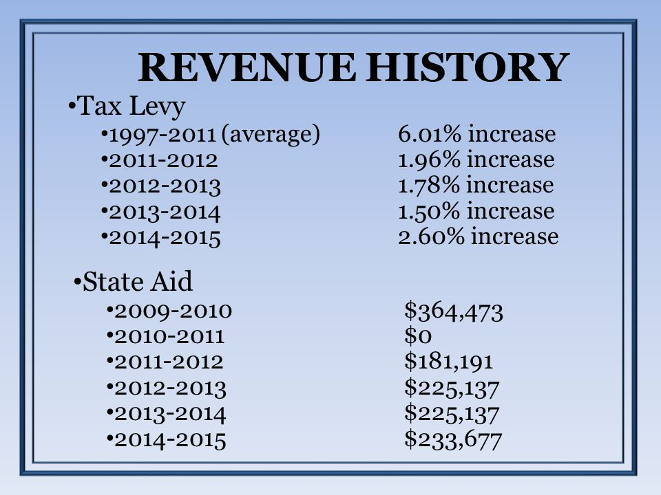 REVENUE HISTORY Tax Levy 1997-2011 (average)6.01% increase 2011-20121.96% increase 2012-20131.78% increase 2013-20141.50% increase 2014-20152.60% incr