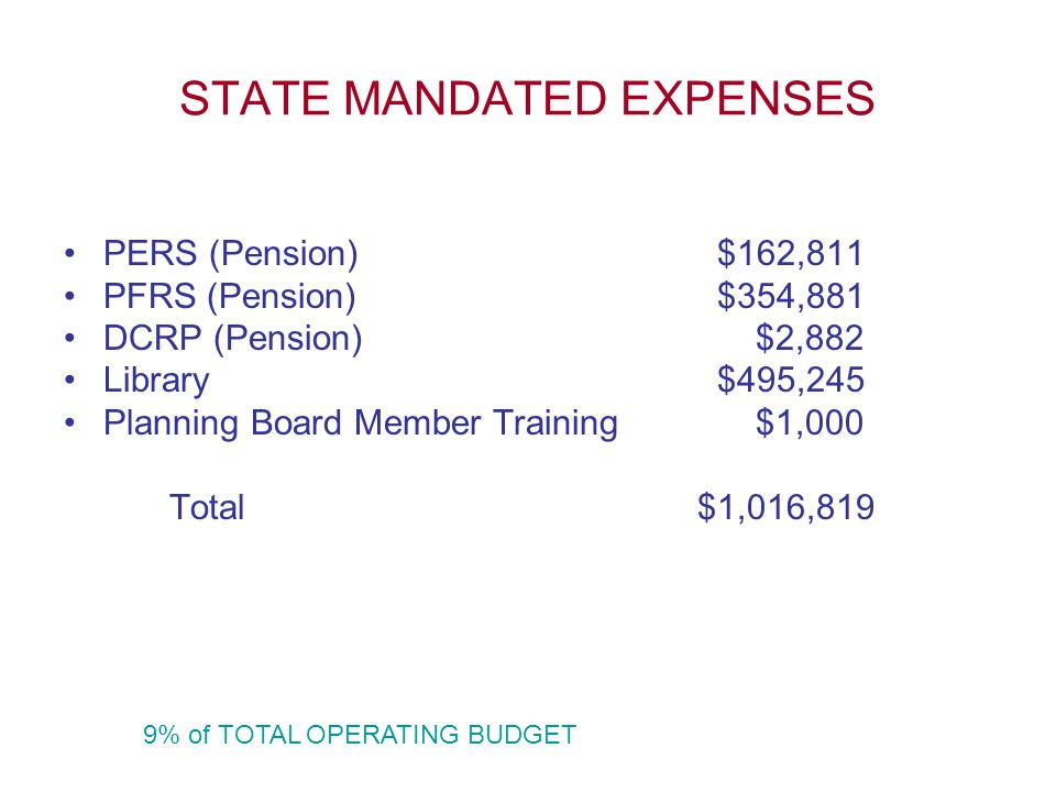 STATE MANDATED EXPENSES PERS (Pension) $162,811 PFRS (Pension) $354,881 DCRP (Pension) $2,882 Library $495,245 Planning Board Member Training $1,000 T