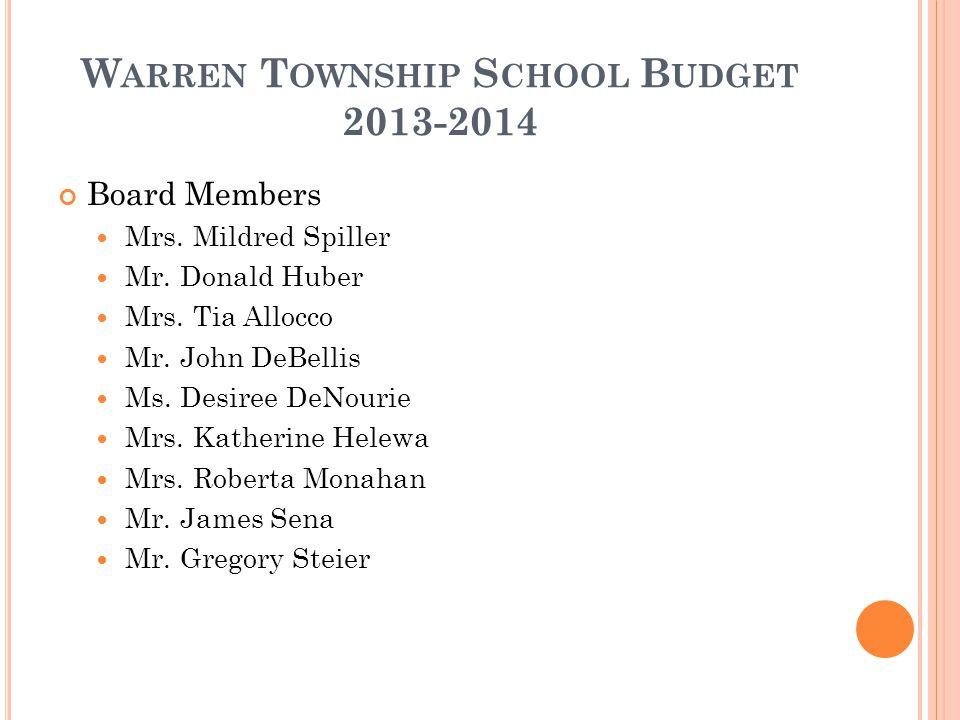W ARREN T OWNSHIP S CHOOL B UDGET 2013-2014 Board Members Mrs.