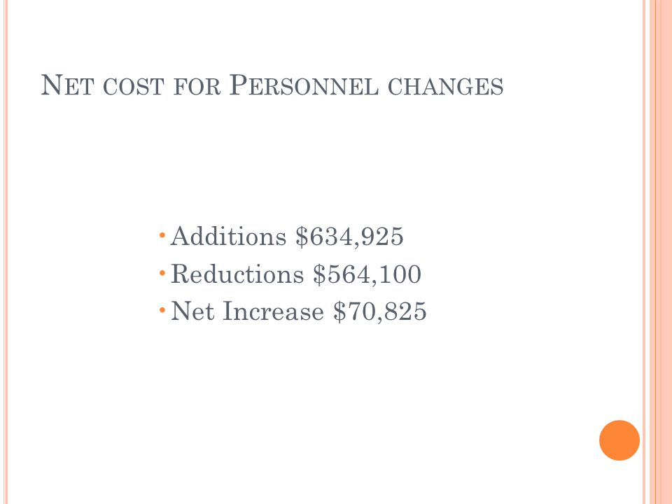 N ET COST FOR P ERSONNEL CHANGES Additions $634,925 Reductions $564,100 Net Increase $70,825