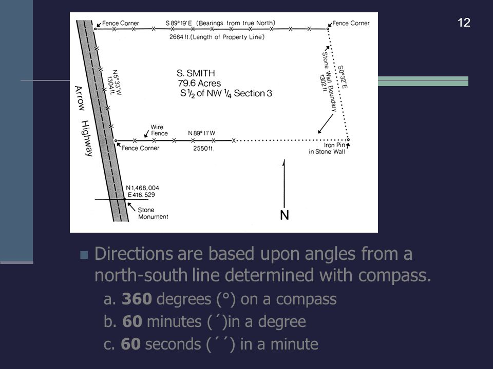 Directions are based upon angles from a north-south line determined with compass.