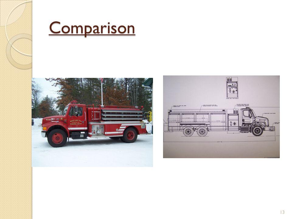 Comparison 13