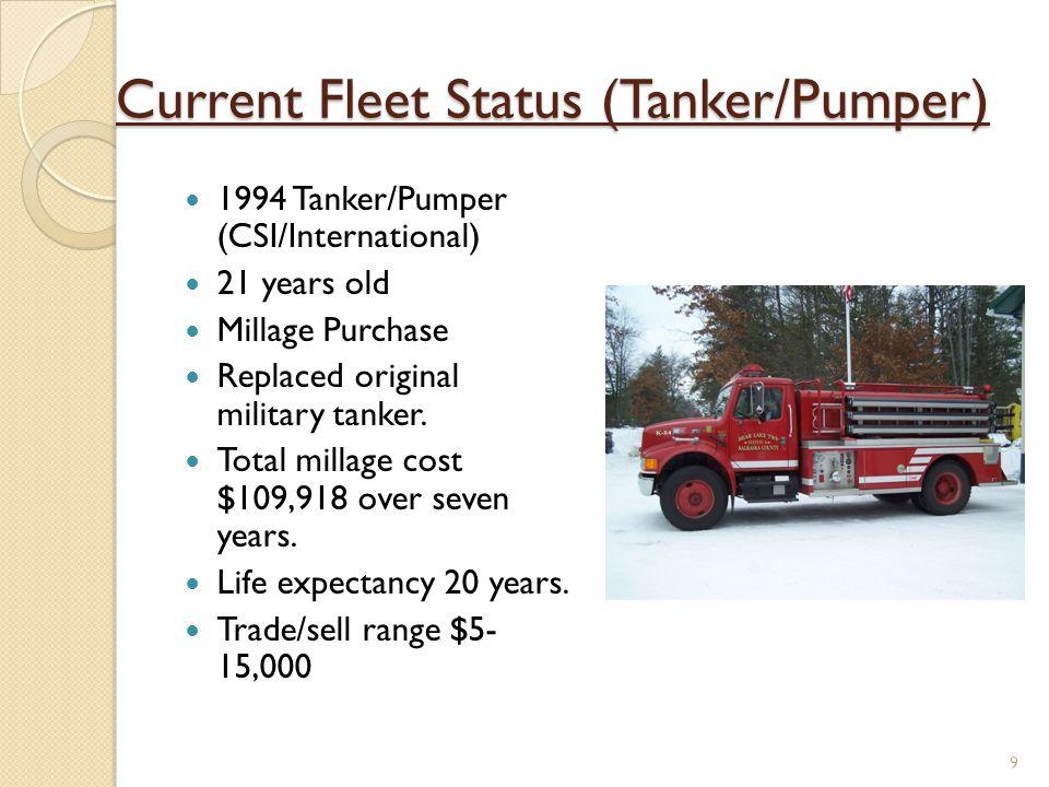 Current Fleet Status (Tanker/Pumper) 1994 Tanker/Pumper (CSI/International) 21 years old Millage Purchase Replaced original military tanker.