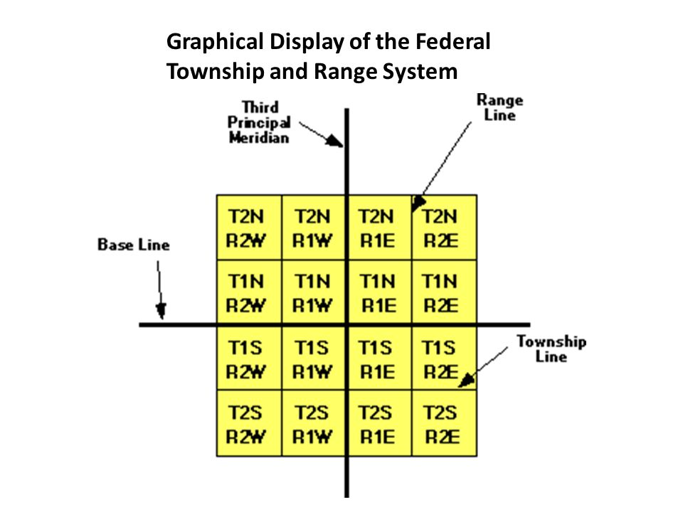 What is the township and range information which is missing? Mt. Diablo