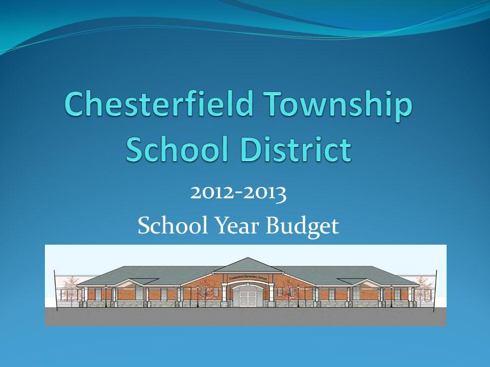 2012-2013 School Year Budget