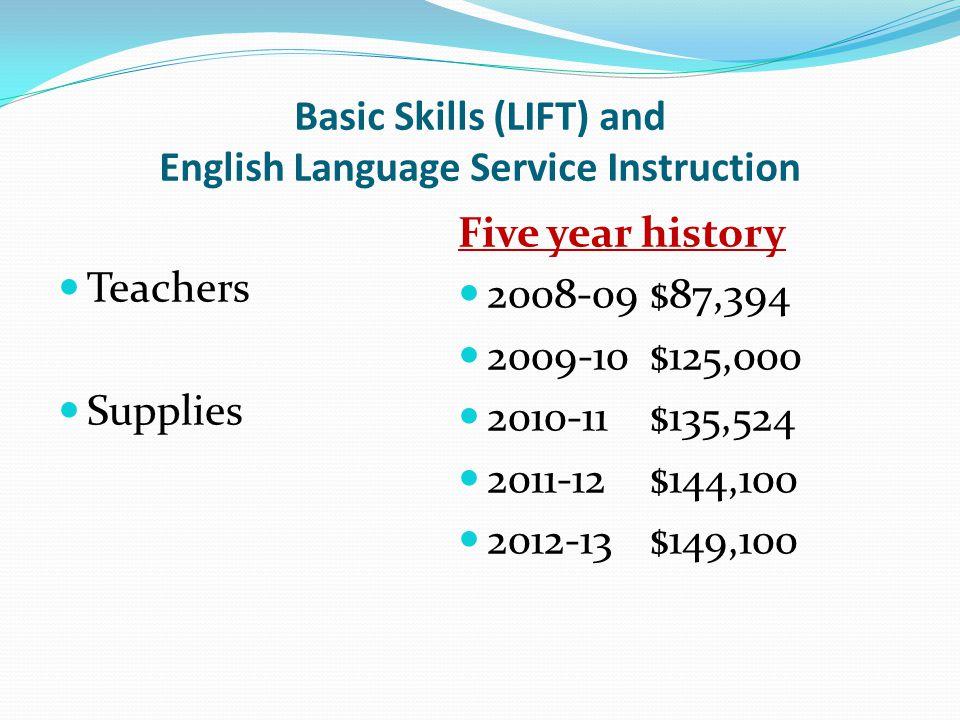 Basic Skills (LIFT) and English Language Service Instruction Teachers Supplies Five year history 2008-09$87,394 2009-10 $125,000 2010-11$135,524 2011-
