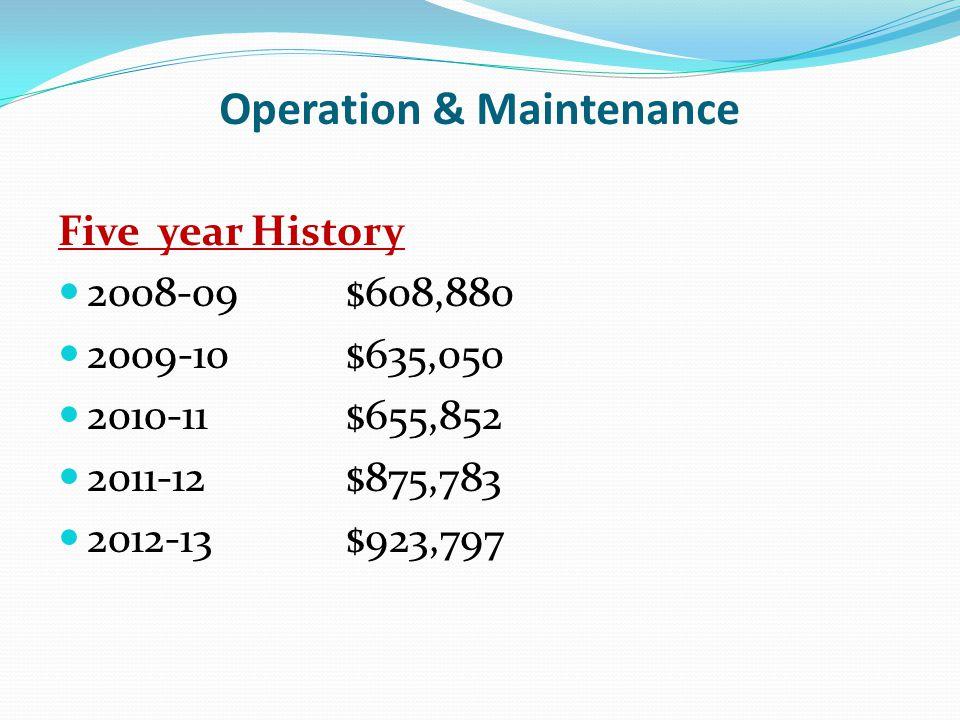 Operation & Maintenance Five year History 2008-09$608,880 2009-10$635,050 2010-11$655,852 2011-12$875,783 2012-13$923,797