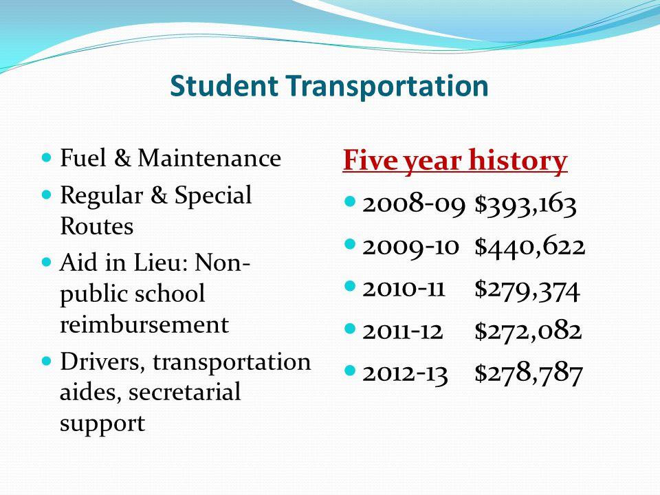 Student Transportation Fuel & Maintenance Regular & Special Routes Aid in Lieu: Non- public school reimbursement Drivers, transportation aides, secret