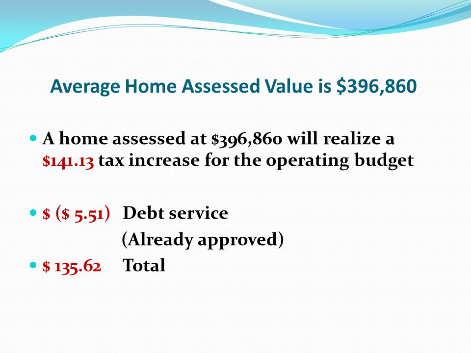 Average Home Assessed Value is $396,860 A home assessed at $396,860 will realize a $141.13 tax increase for the operating budget $ ($ 5.51)Debt servic
