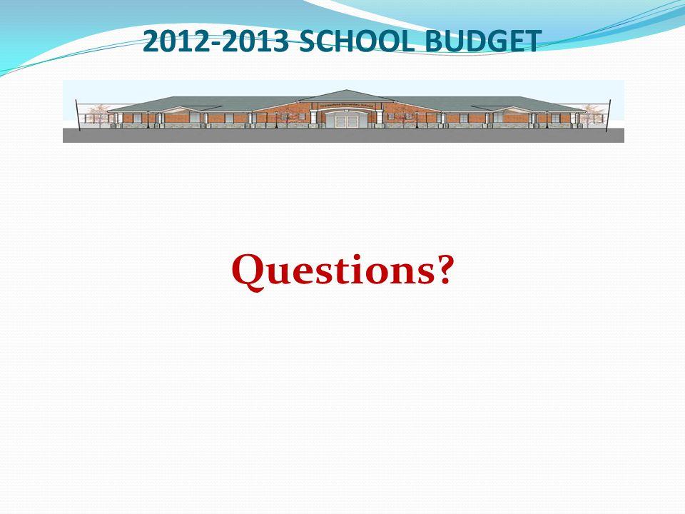 2012-2013 SCHOOL BUDGET Questions?