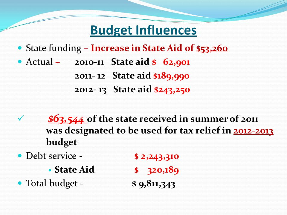 Budget Influences State funding – Increase in State Aid of $53,260 Actual –2010-11 State aid $ 62,901 2011- 12 State aid $189,990 2012- 13 State aid $