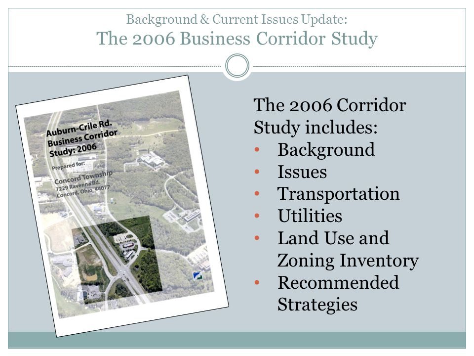 Background & Current Issues Update: The 2006 Business Corridor Study The 2006 Corridor Study includes: Background Issues Transportation Utilities Land