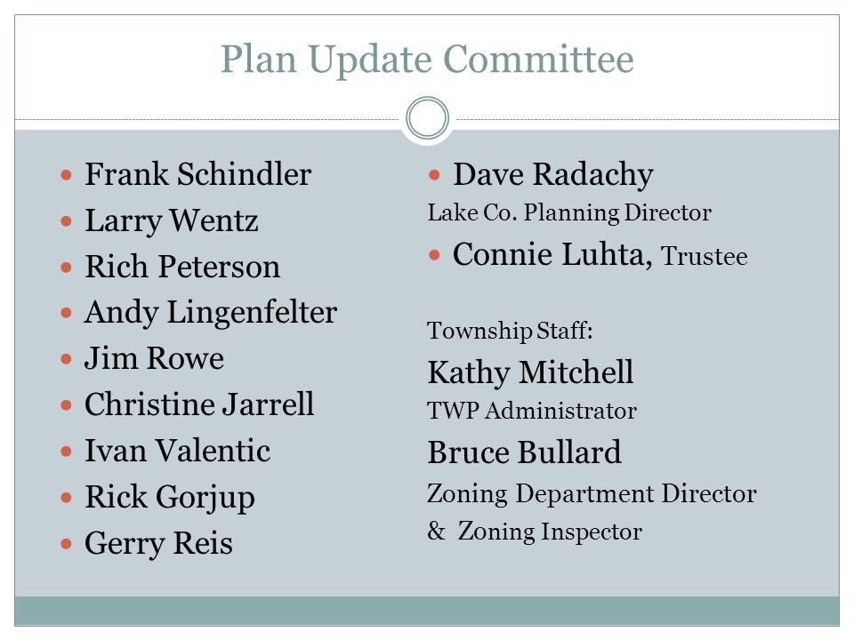 Plan Update Committee Frank Schindler Larry Wentz Rich Peterson Andy Lingenfelter Jim Rowe Christine Jarrell Ivan Valentic Rick Gorjup Gerry Reis Dave