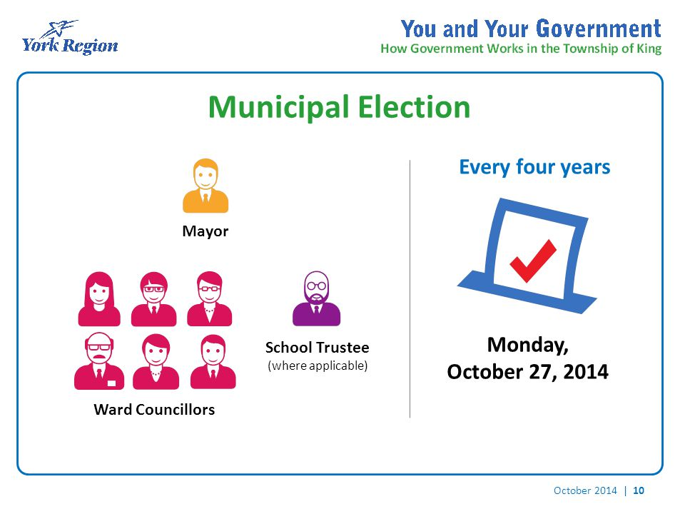 October 2014 | 10 Municipal Election Every four years Monday, October 27, 2014 Mayor Ward Councillors School Trustee (where applicable)