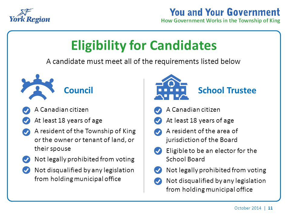 October 2014 | 11 Eligibility for Candidates A Canadian citizen At least 18 years of age A resident of the Township of King or the owner or tenant of land, or their spouse Not legally prohibited from voting Not disqualified by any legislation from holding municipal office School Trustee Council A Canadian citizen At least 18 years of age A resident of the area of jurisdiction of the Board Eligible to be an elector for the School Board Not legally prohibited from voting Not disqualified by any legislation from holding municipal office A candidate must meet all of the requirements listed below