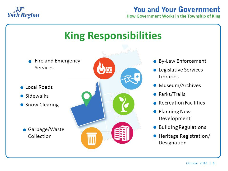 October 2014 | 3 King Responsibilities Fire and Emergency Services By-Law Enforcement Legislative Services Libraries Museum/Archives Parks/Trails Recreation Facilities Planning New Development Building Regulations Heritage Registration/ Designation Local Roads Sidewalks Snow Clearing Garbage/Waste Collection