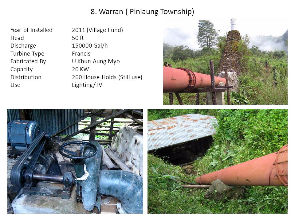 8. Warran ( Pinlaung Township) Year of Installed Head Discharge Turbine Type Fabricated By Capacity Distribution Use 2011 (Village Fund) 50 ft 150000