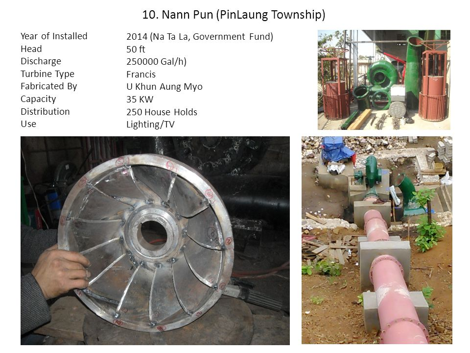 10. Nann Pun (PinLaung Township) Year of Installed Head Discharge Turbine Type Fabricated By Capacity Distribution Use 2014 (Na Ta La, Government Fund