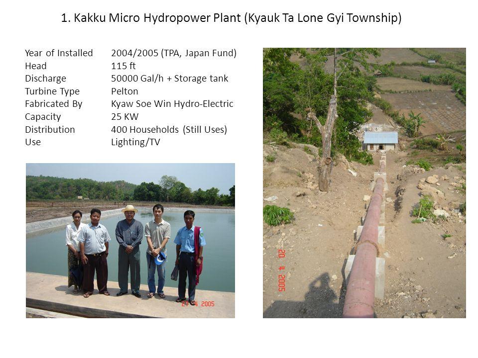 1. Kakku Micro Hydropower Plant (Kyauk Ta Lone Gyi Township) Year of Installed Head Discharge Turbine Type Fabricated By Capacity Distribution Use 200
