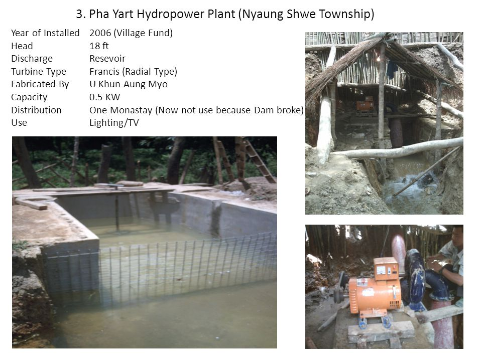 3. Pha Yart Hydropower Plant (Nyaung Shwe Township) Year of Installed Head Discharge Turbine Type Fabricated By Capacity Distribution Use 2006 (Villag
