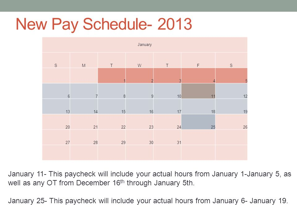 New Pay Schedule- 2013 January SMTWTFS 12345 6789101112 13141516171819 20212223242526 2728293031 January 11- This paycheck will include your actual hours from January 1-January 5, as well as any OT from December 16 th through January 5th.
