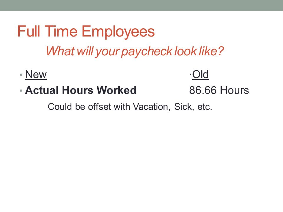 Full Time Employees What will your paycheck look like.