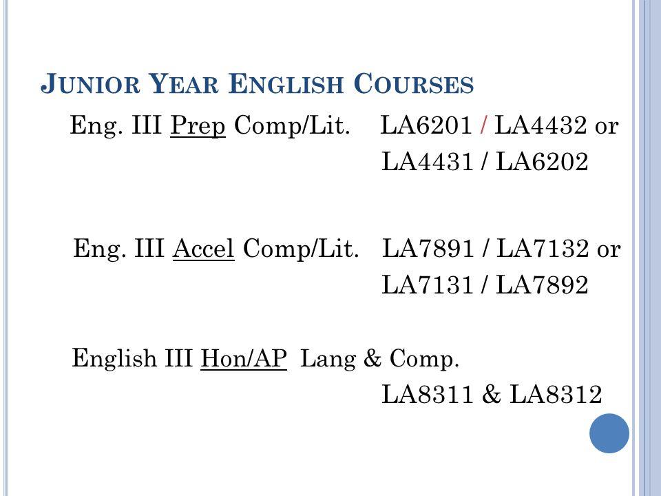 J UNIOR Y EAR E NGLISH C OURSES Eng. III Prep Comp/Lit. LA6201 / LA4432 or LA4431 / LA6202 Eng. III Accel Comp/Lit. LA7891 / LA7132 or LA7131 / LA7892